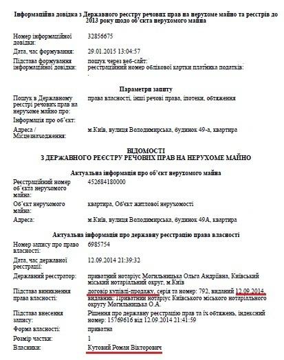 Pshonka-Artem-kvart1