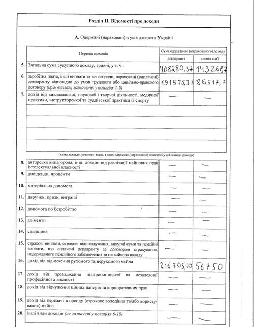 Rozenko-Pavlo-dekl1